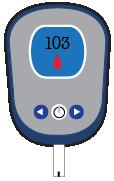 Diabetes Kits Resources